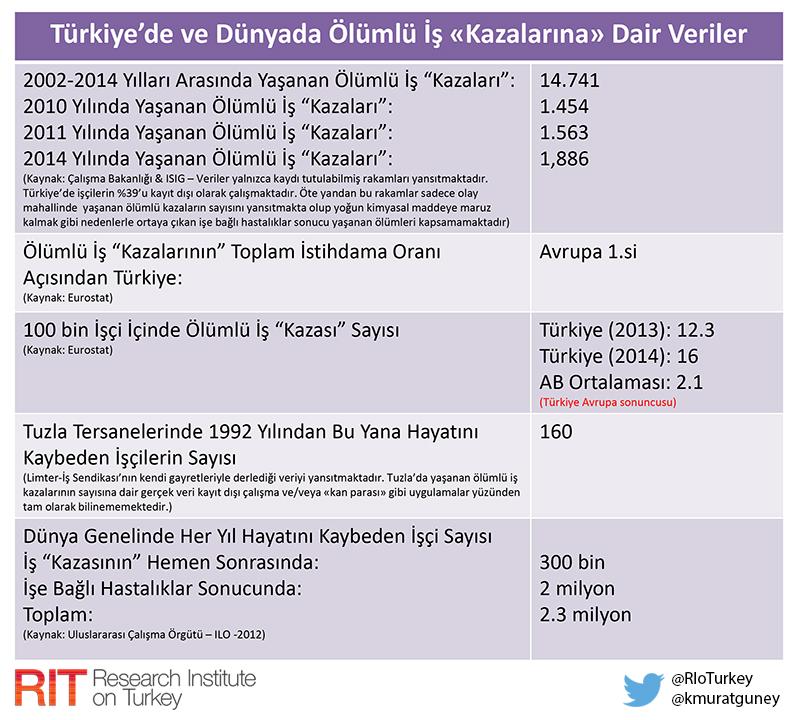 Microsoft PowerPoint - ISTAG_Tuzla_Sunum_Murat.ppt [Compatibilit