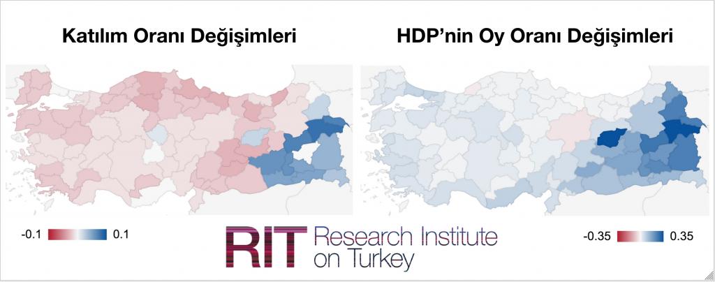 Katilim ve HDP'nin Oy Orani